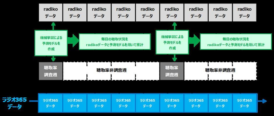 radio365-1.png